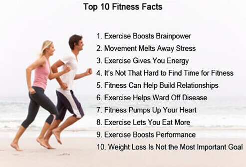 top-10-fitness-facts-s12-fitness-facts-summary
